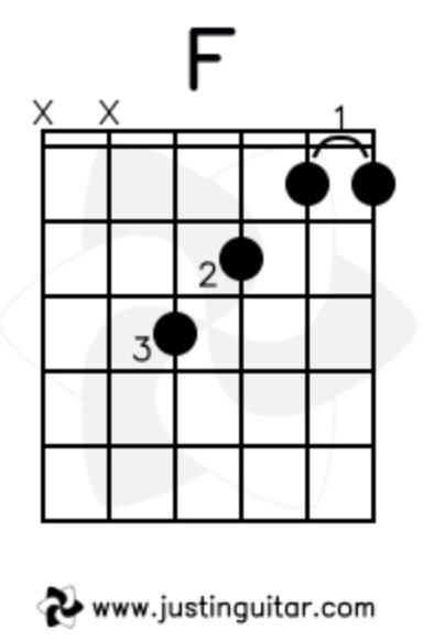 F Chord Guitar | Music | Pinterest | Guitars