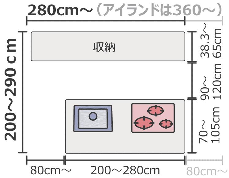 システムキッチンのレイアウト別の寸法 標準サイズを把握しよう