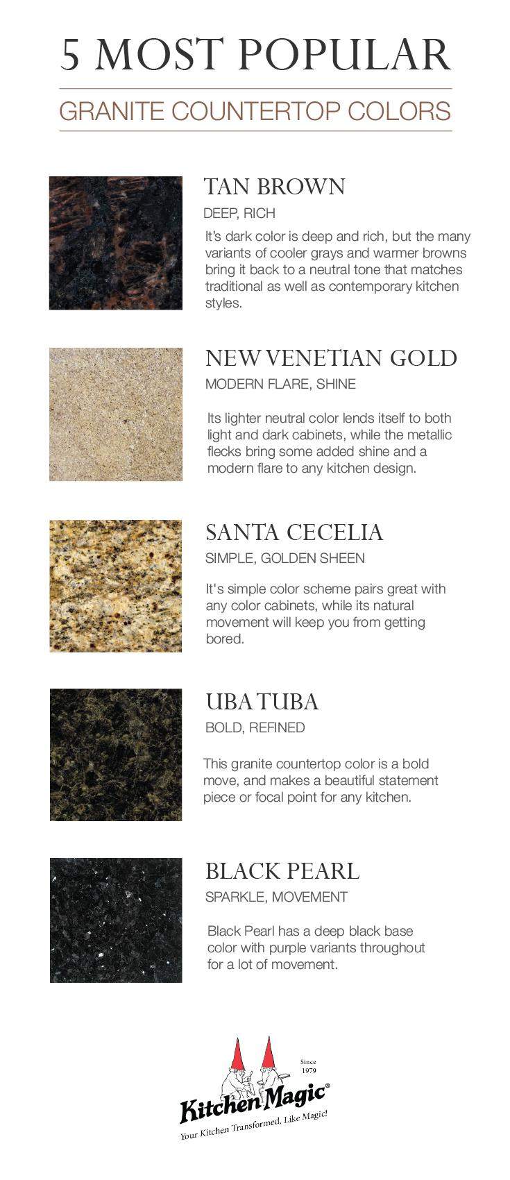 Most Popular Granite Countertop Colors Updated Granite Countertops Colors Black Granite Countertops Countertop Materials