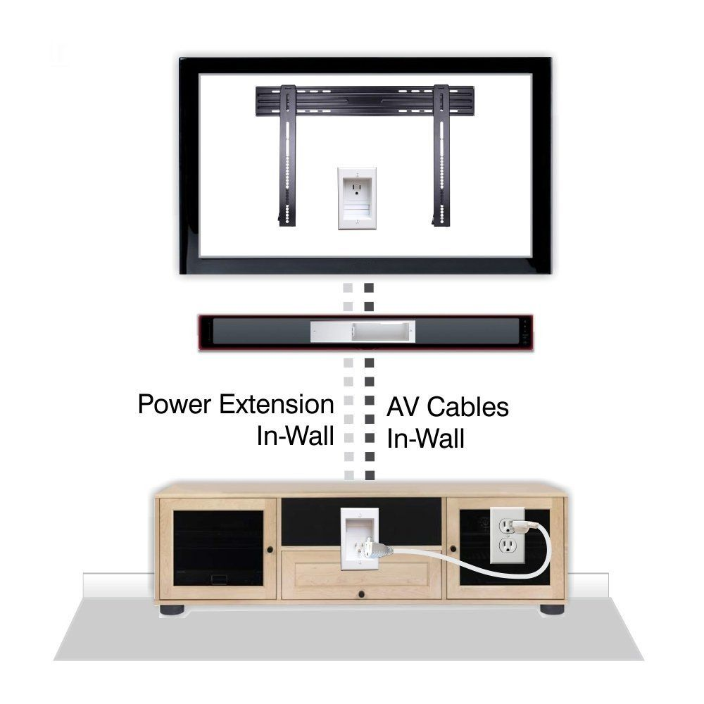 Powerbridge Solutions Sbck Cable Management System For Wall Mounted Soundbars Cable Management System Cable Management Wall Wall Mounted Tv