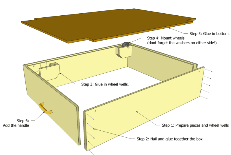Under Bed Storage Drawers Plans Under Bed Storage Bed Storage Bed Storage Drawers