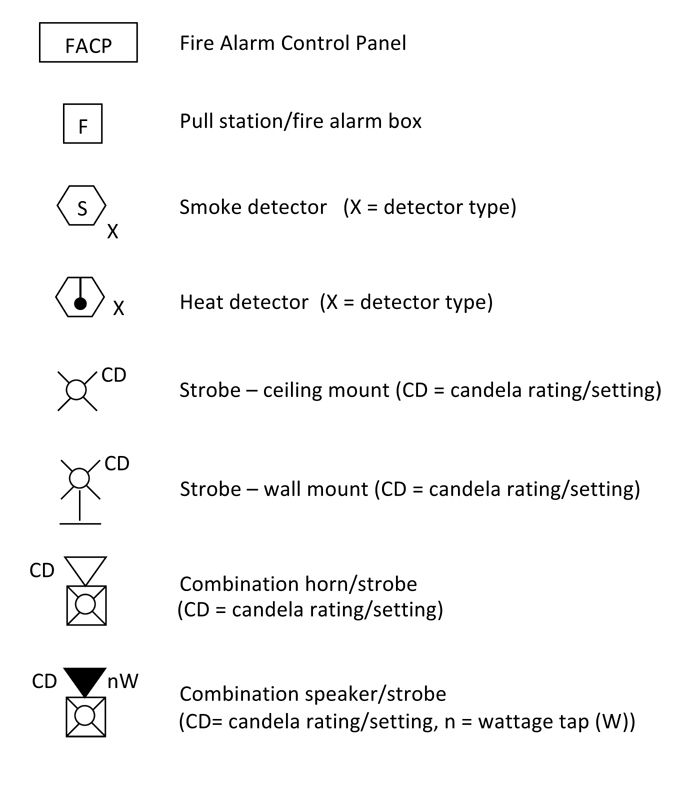 fire alarm symbols nicet training for the low voltage