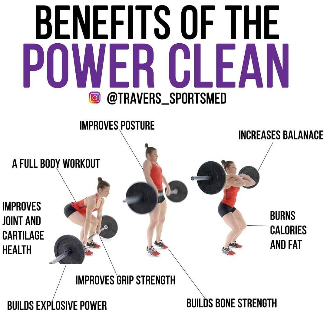 8 Powerful Muscle Building Gym Training Splits Gymguider Com Powerlifting Powerlifting Workouts Deadlift