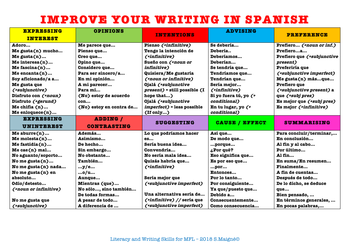 Improve Your Writing In Spanish Mat Handout