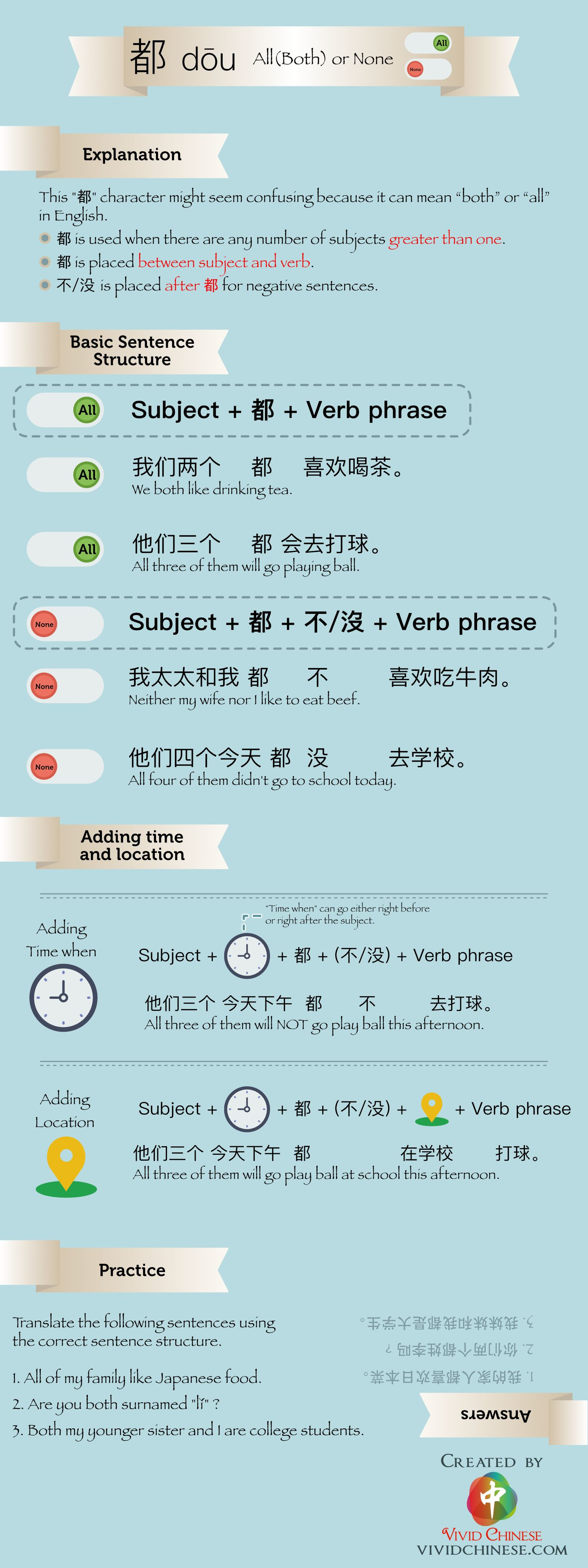 All(Both) or None: 都 dōu Grammar - Vivid Chinese in 2020 | Chinese language  learning, Mandarin chinese languages, Learn chinese