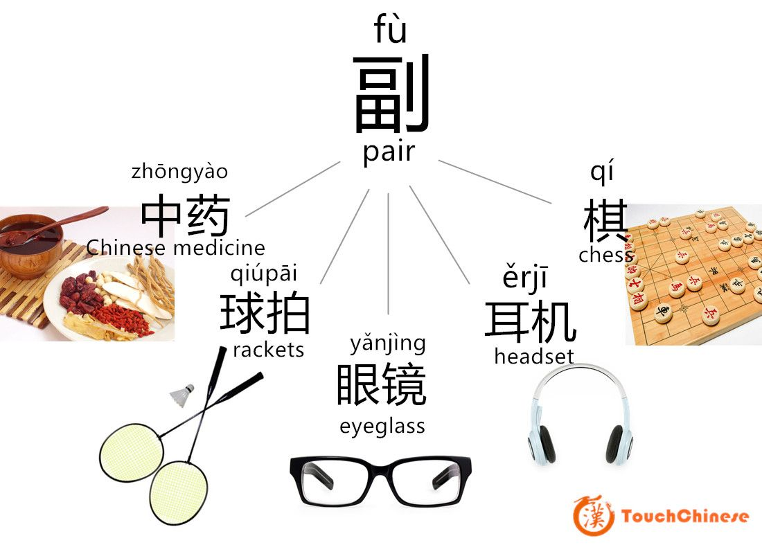 Today We Will Learn A Chinese Measure Word A Pair