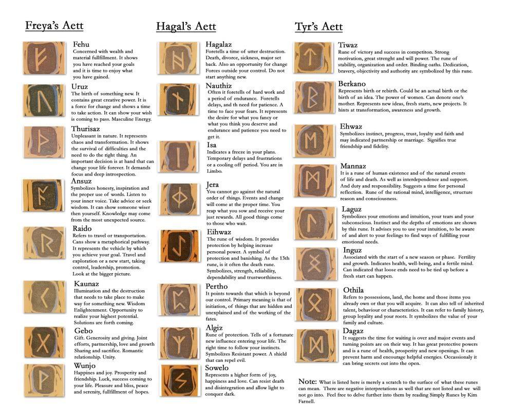 Risultati immagini per rune celtiche significato