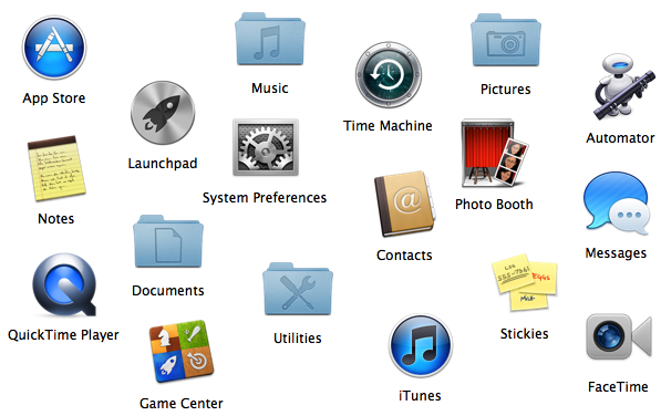 About the icons that represent files on your Mac | Icons, Mac and ...