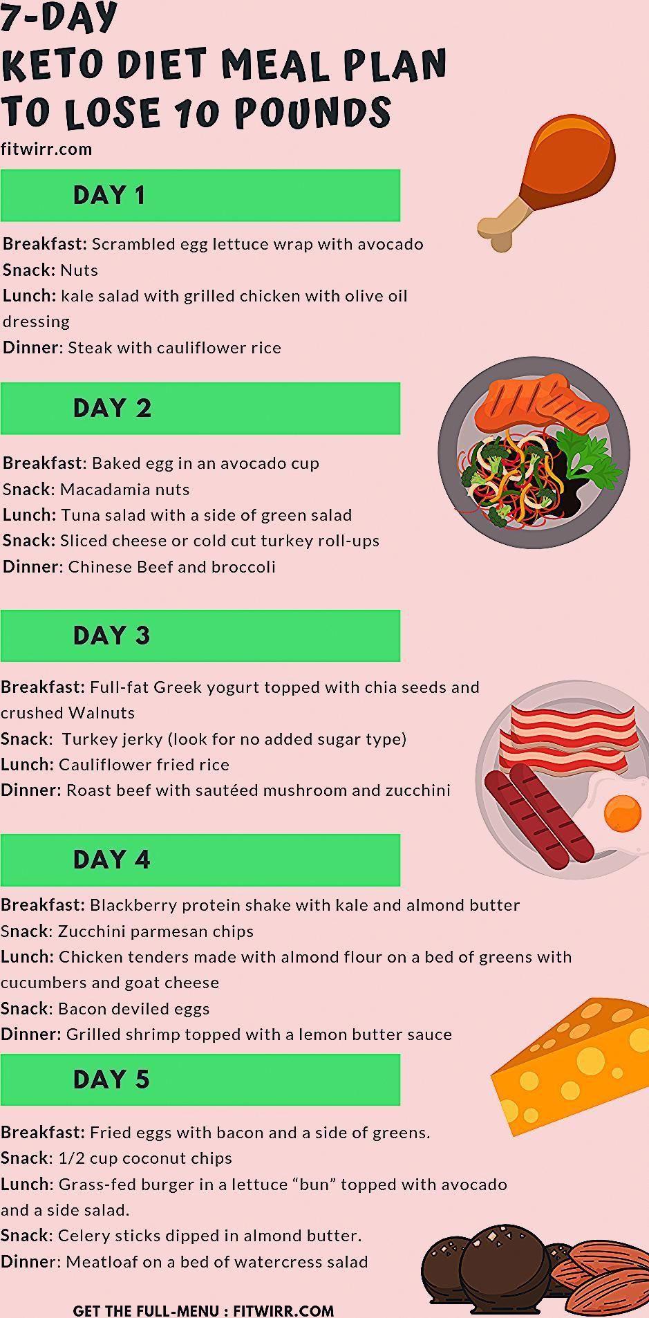 Keto Diet Menu 7Day Keto Meal Plan for Beginners Beginners 7da  Keto Snacks
