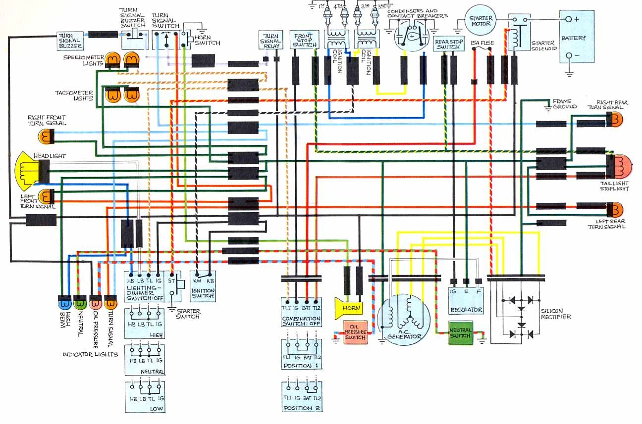 honda xrm 125 wiring diagram fitfathers me within [ 1296 x 857 Pixel ]