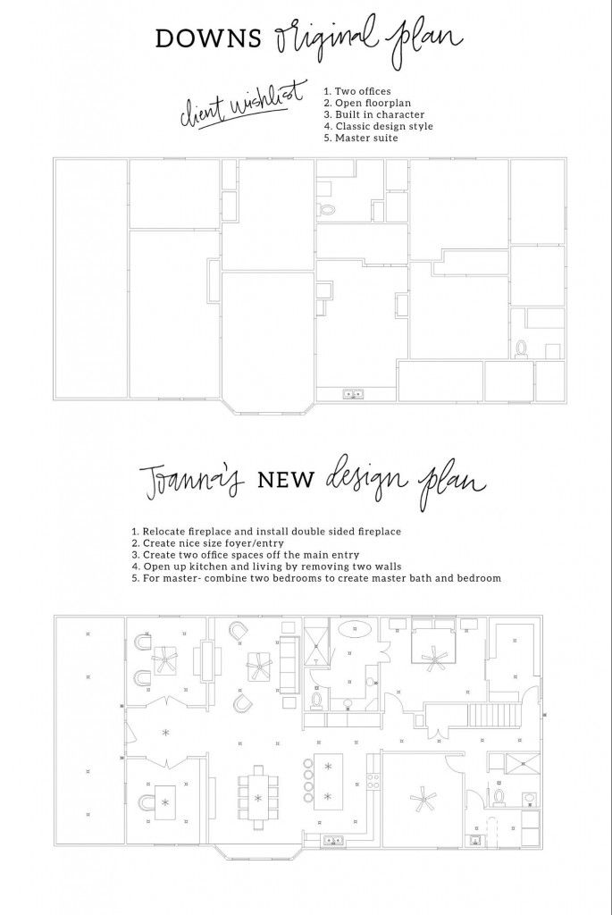Fixer Upper Joanna gaines House and Farm house styles