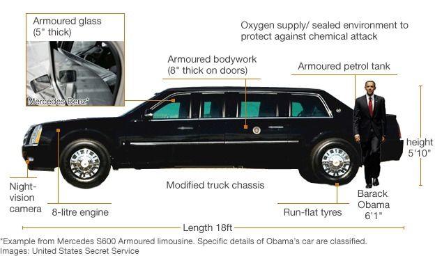 The Beast   President Obama & Family   Pinterest   Beast, Dream cars ...