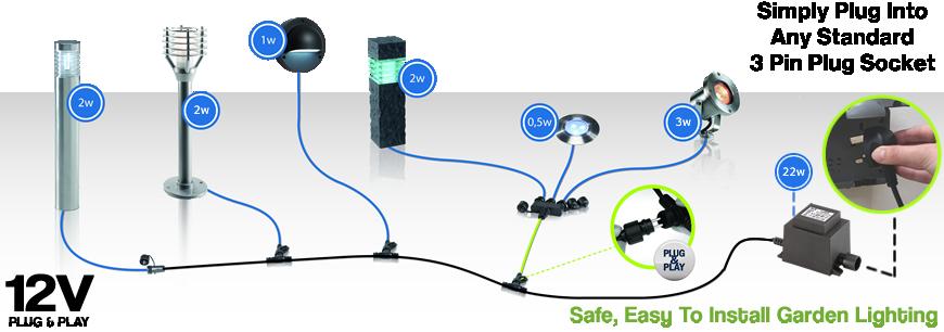 Techmar Low Voltage Garden Lights