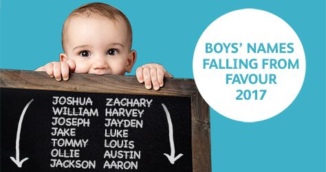 Top 100 most popular boys' names in 2017 (With images ...