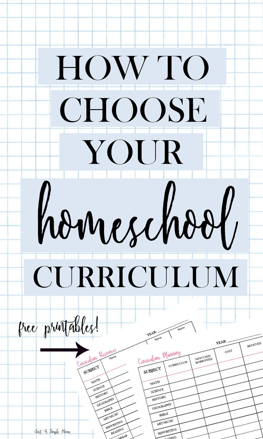 Choosing your homeschool curriculum homeschool curriculum