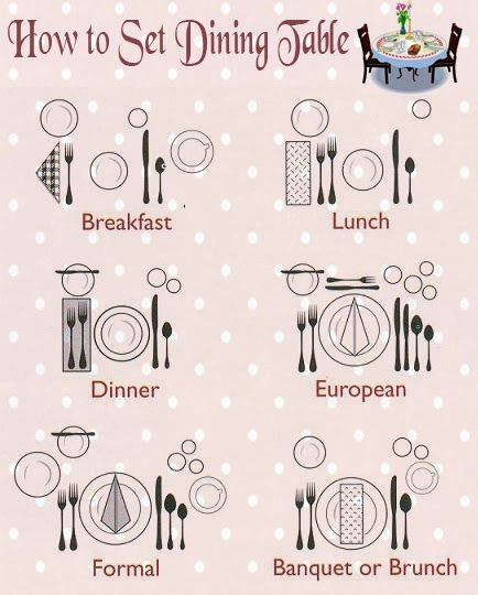 How to Set Dining Table | GUIDES | Pinterest | Table settings ...