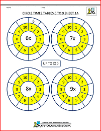 free times table worksheets 6,7,8 and 9 up to x10 sheet 1 | math ...