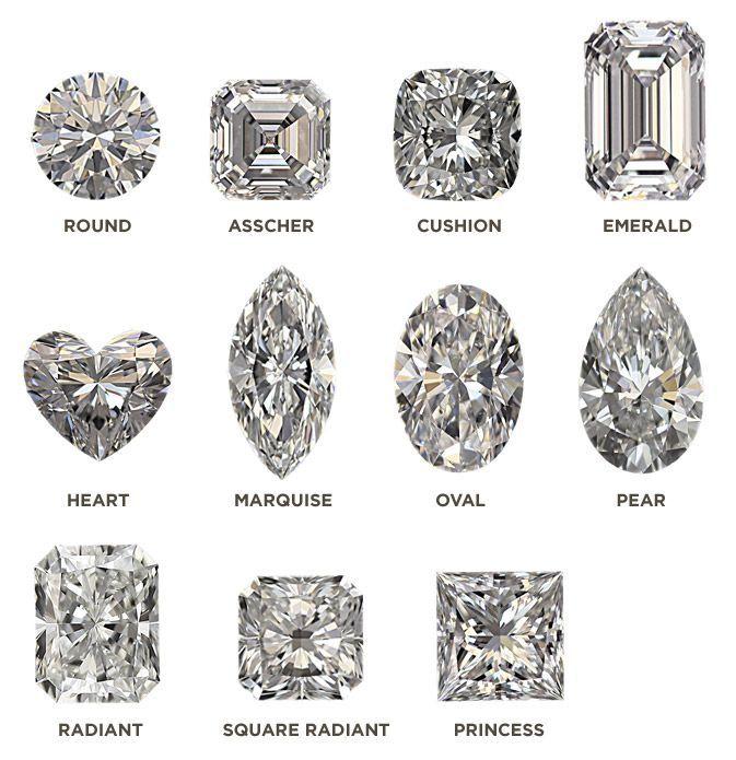 Diamond cuts ring cuts chart diamond cuts chart diamond shapes