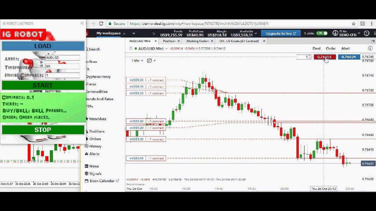 Ig Trading Signals