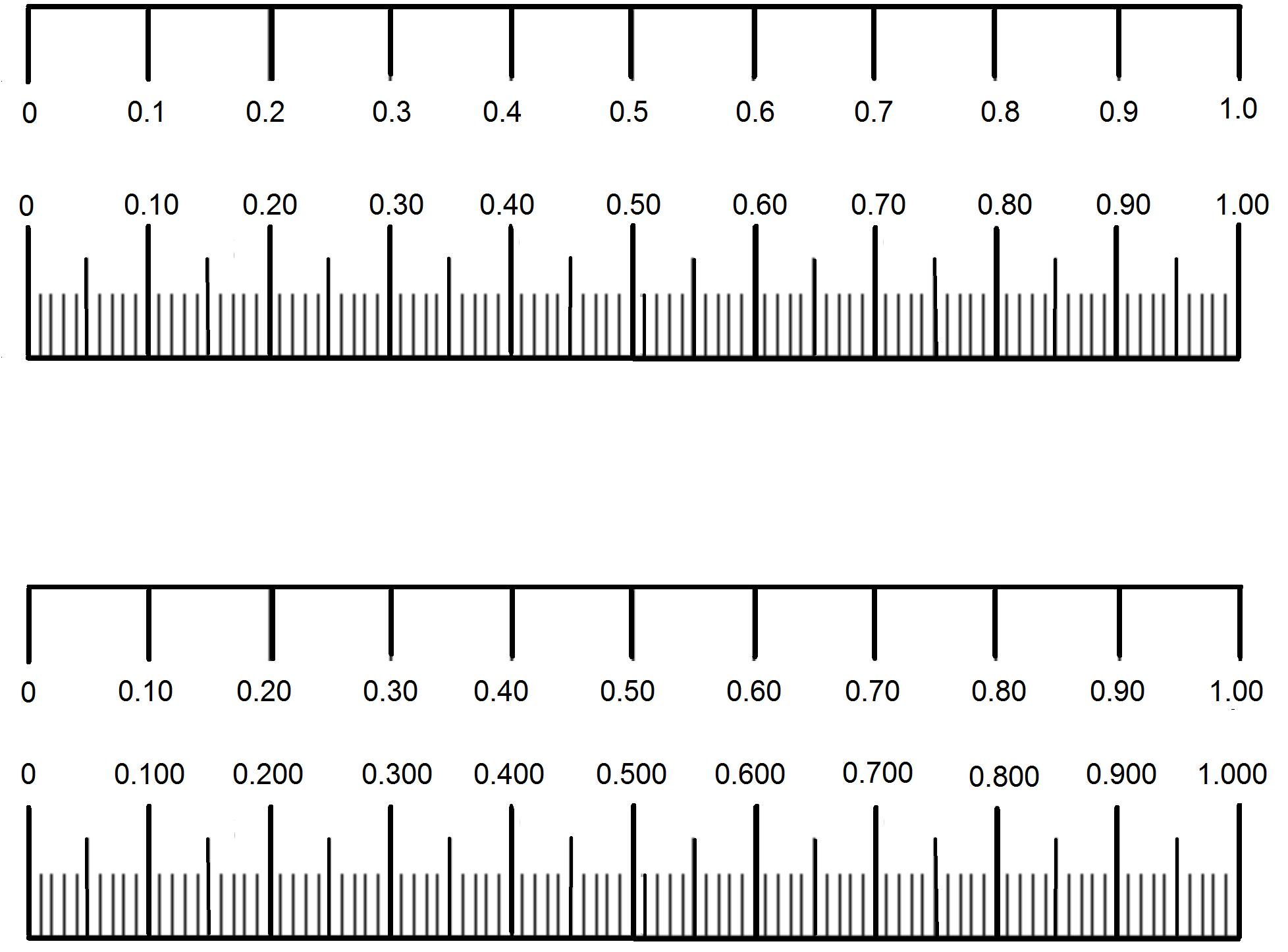worksheet Hundredth Decimal Place decimal number lines i will use these for rounding decimals decimals