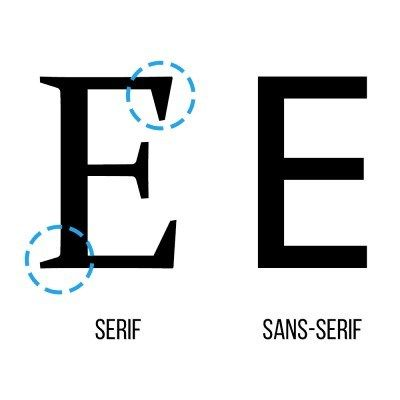 41 Best Free Fonts For Commercial Use For Artists And