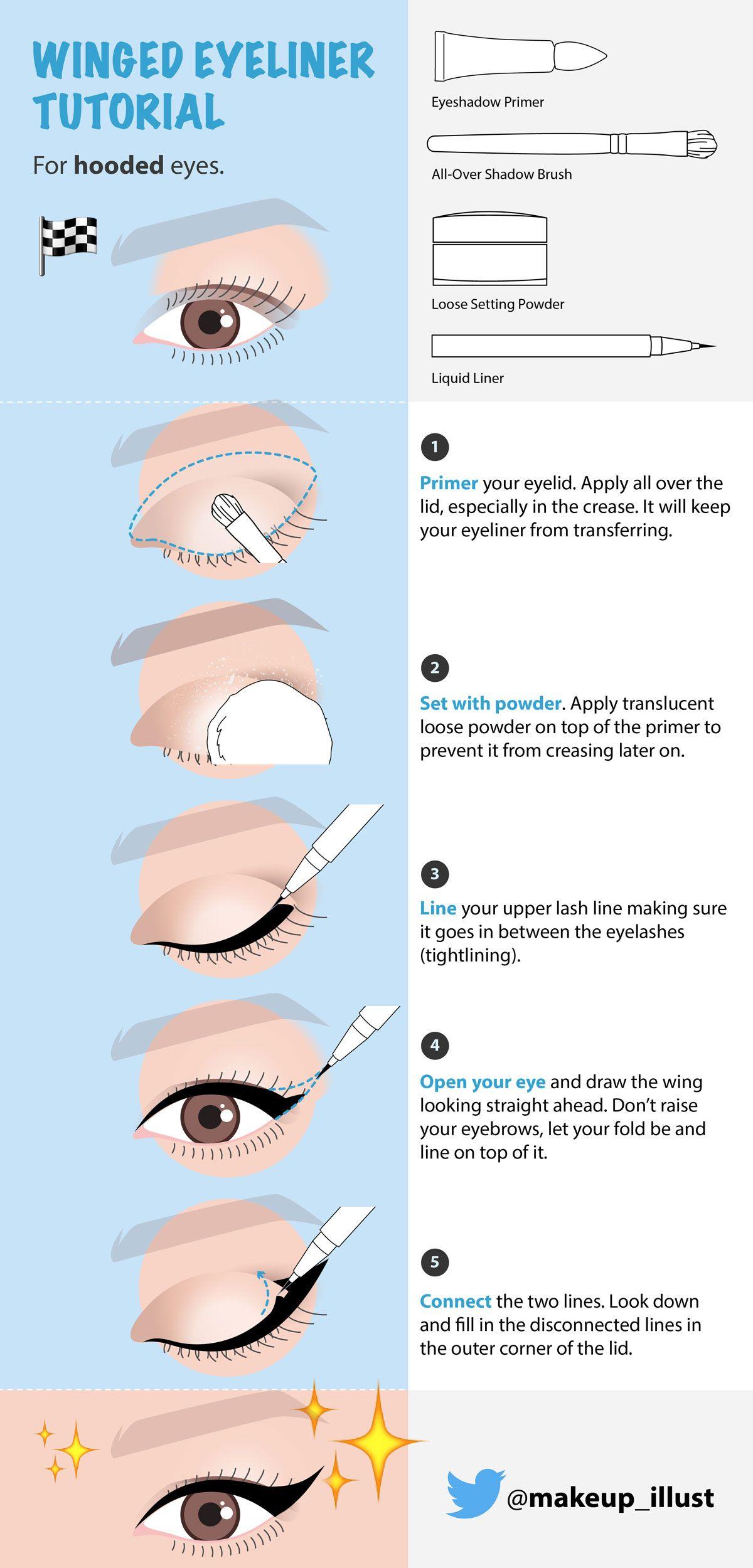 Winged Eyeliner Tutorial for Hooded Eyes [Illustrated!]