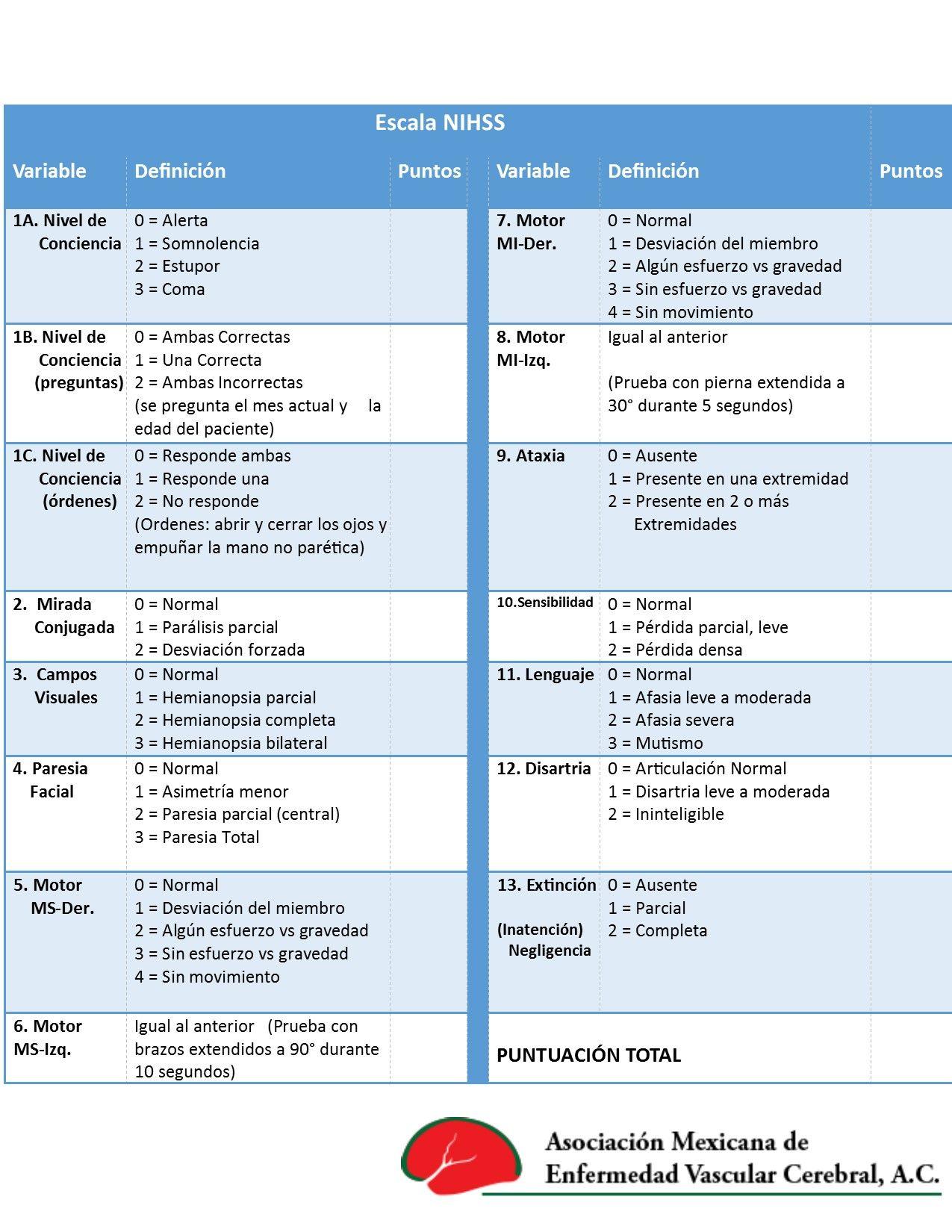 ESCALA DE NIHSS PDF DOWNLOAD