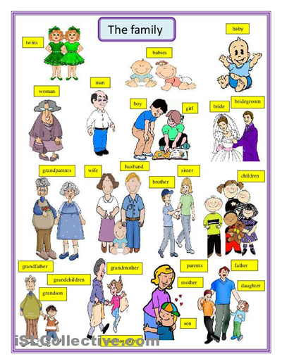 English Vocabulary - People and Family Members