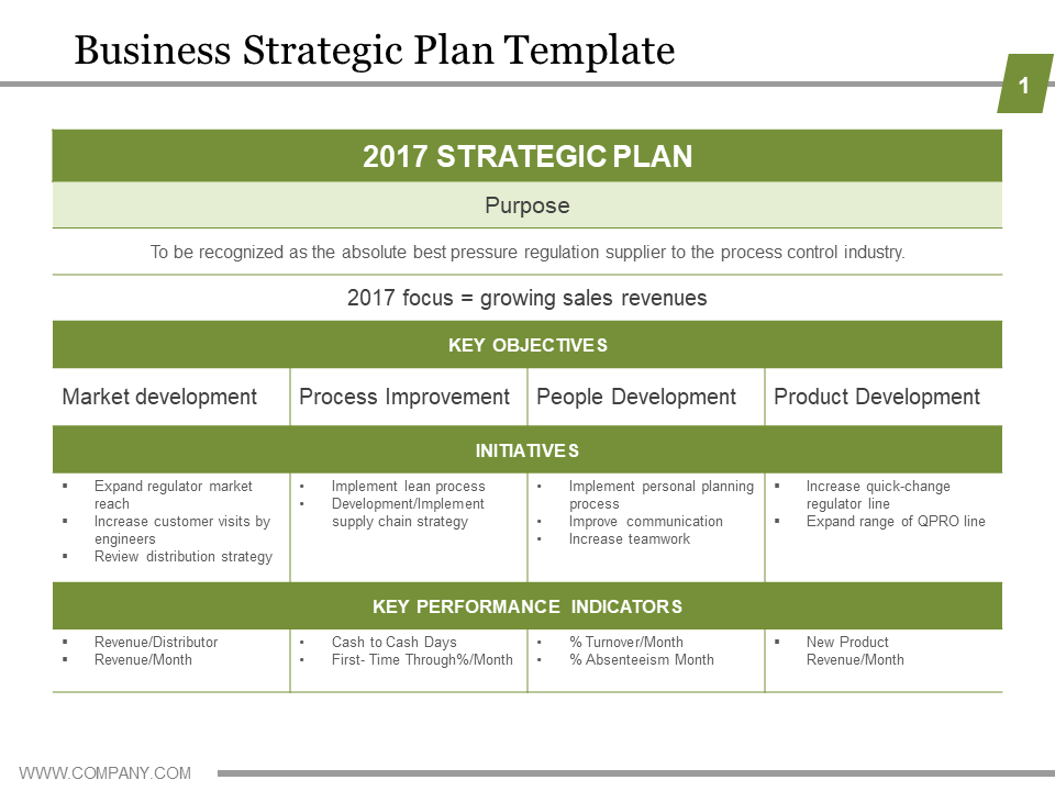 Business Strategic Plan Template Powerpoint Guide | ppt