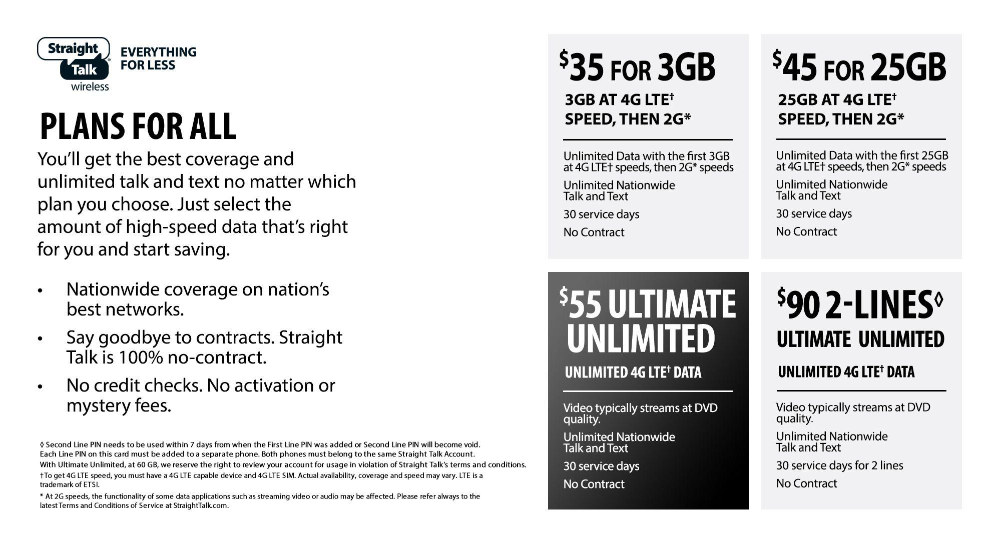 Straight Talk Prepaid Apple iPhone 8 64GB, Gold #Prepaid