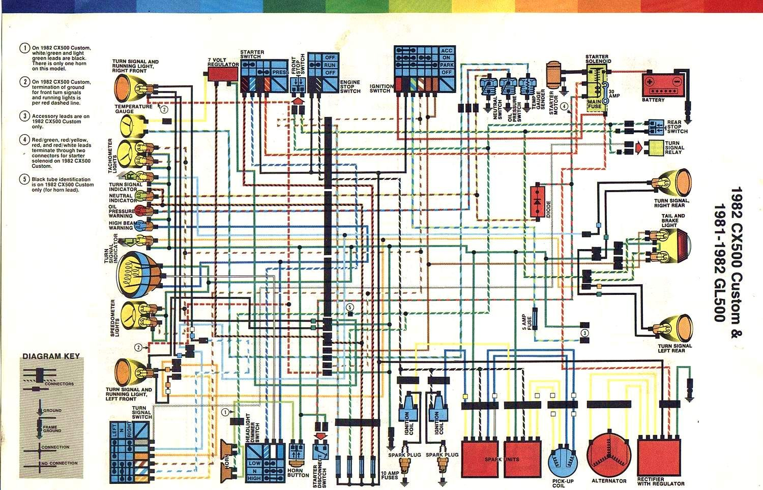 82 honda wiring 500 goldwing wiring diagram paper 87 honda cx500 wiring diagram [ 1500 x 964 Pixel ]
