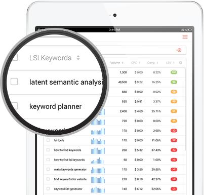 Lsigraph Lsi Keyword Generator Keyword Planner Content Analysis Keyword Tool