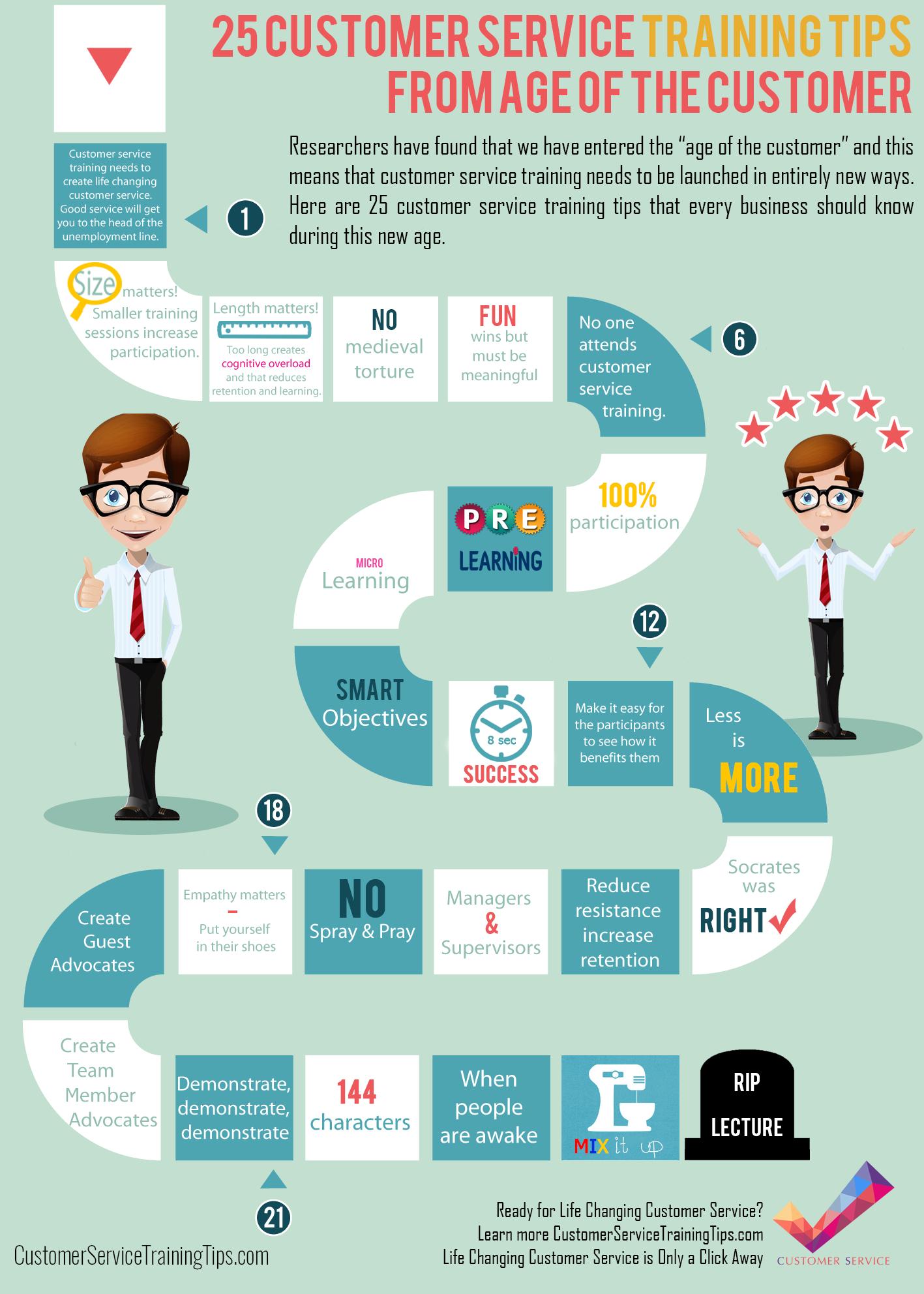 service learning infographic بحث Google Customer