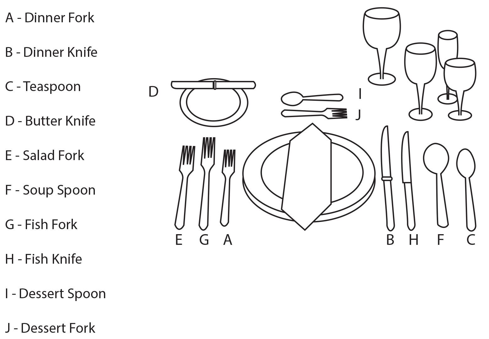 medium resolution of table settings