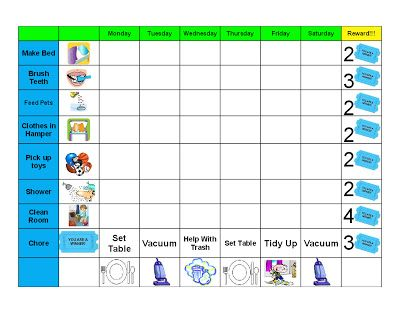 Free Printable Chore Behavior Charts For Kids  Random