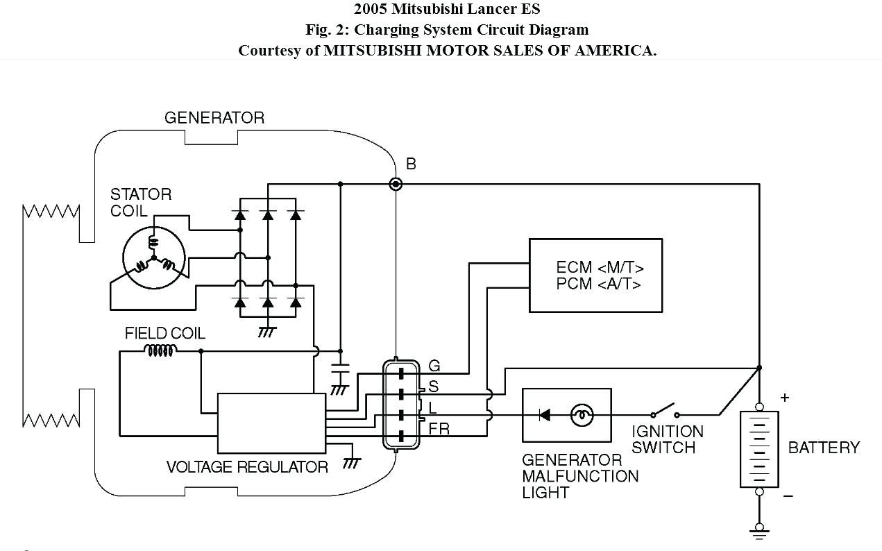 One Wire Alternator Wiring Diagram Wiring Diagram And Car