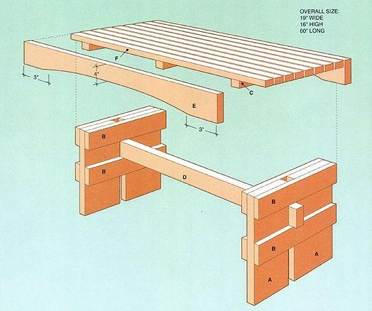 Garden bench woodworking plans madeira pinterest - Outdoor bench design ideas ...