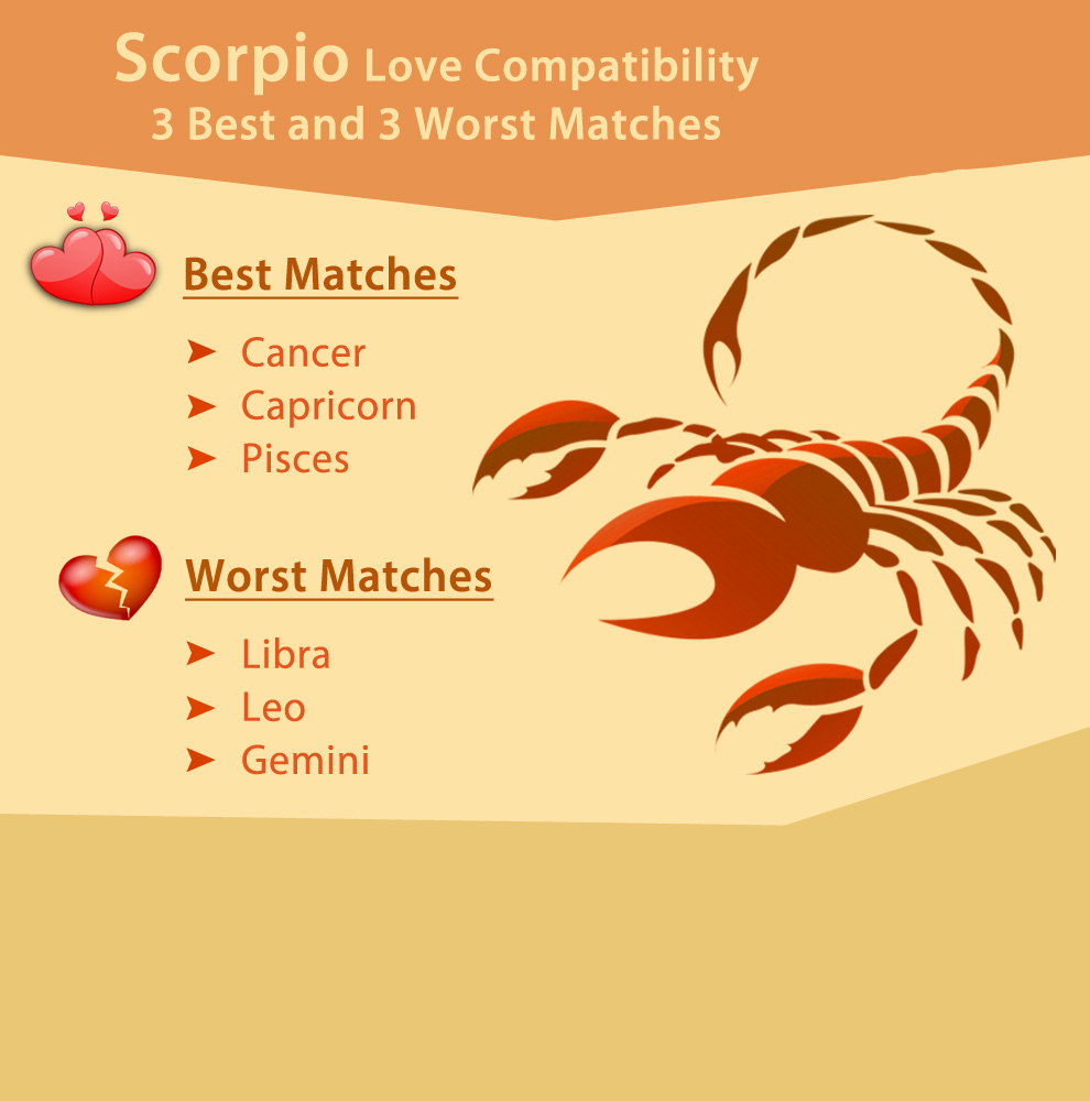 Scorpio matches best with what sign