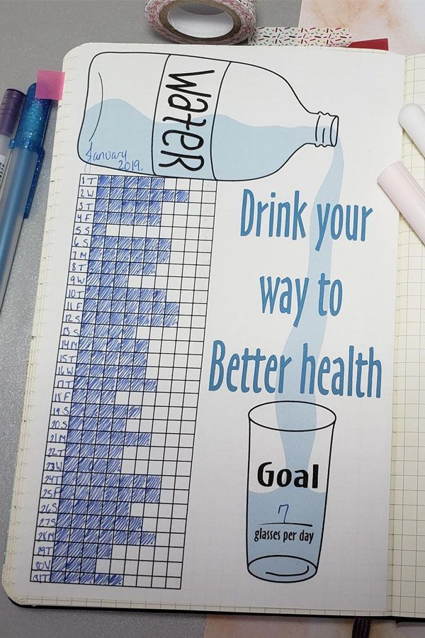 Monthly Water Tracker - Bullet Journal