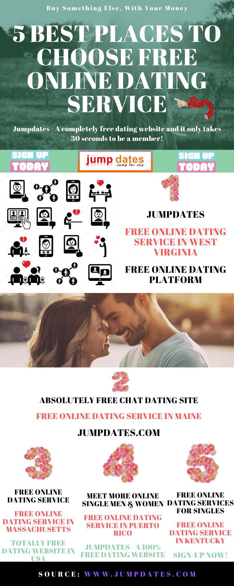 Welches ist die beste online-dating-service reddit