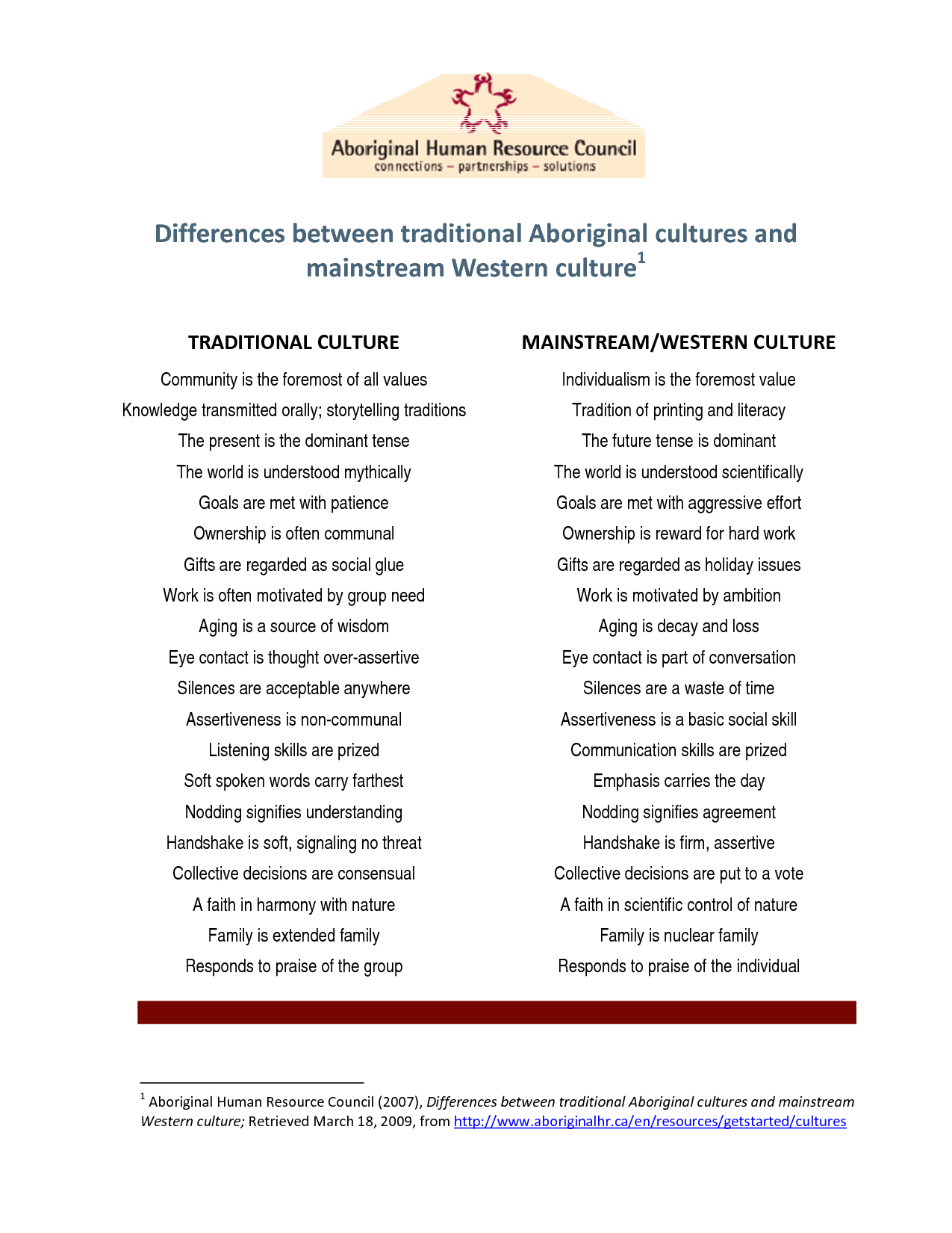 Differences Between Traditional Aboriginal Cultures And