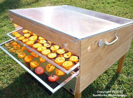 Sunworks Food Dehydrator Gardens In 2019 Food Dryer