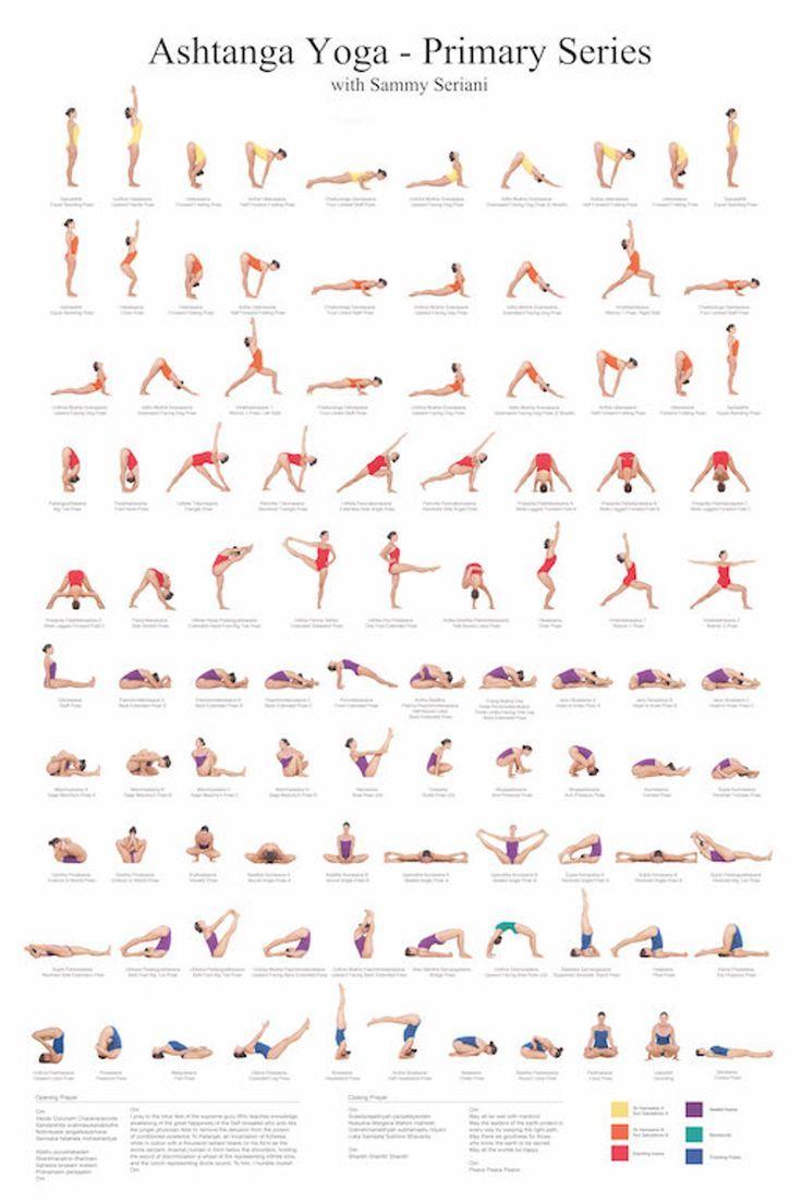 Ashtanga Yoga Poster Printable Yoga Poster Yoga Ch