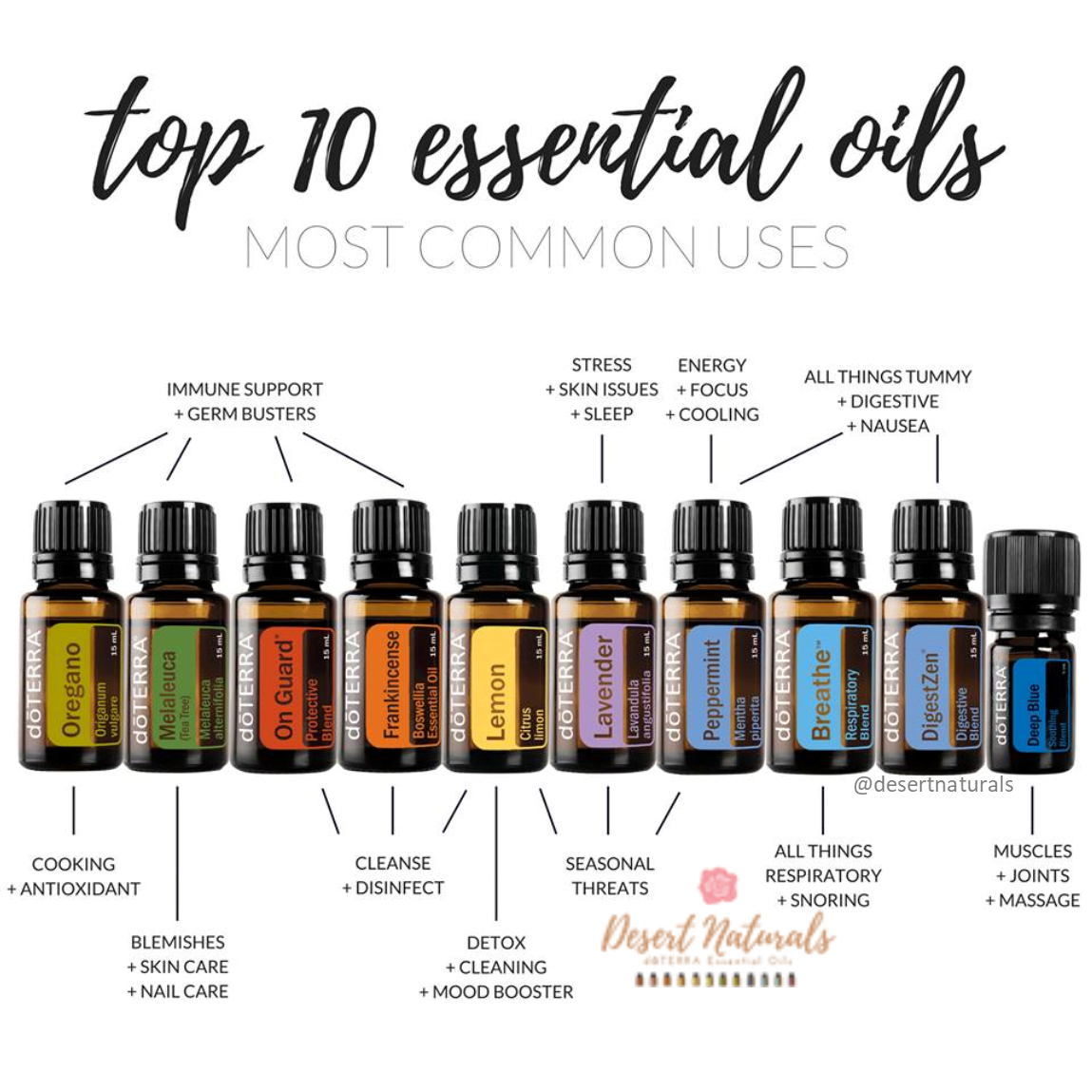 Pin On How To Use Essential Oils