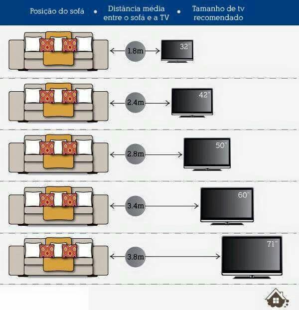 Distancia ptima entre el tv y los sillones sal n - Distancia para ver tv led ...