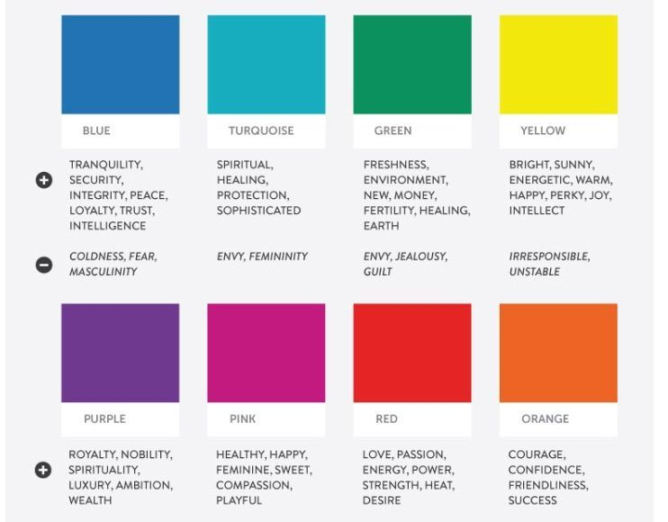 Shop Farben Wie Farbpsychologie Conversions Steigern Kann