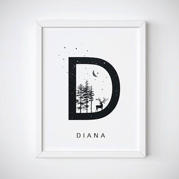 Personalized Name Print, Custom Name Wall Art, Celestial Nursery ...