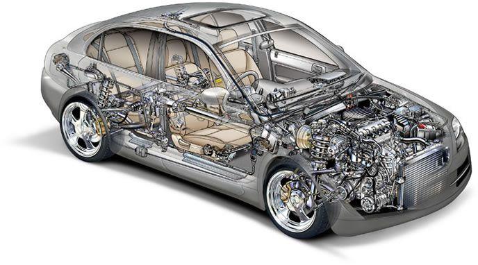 European Auto Parts >> Find All Kind Of European Car Parts Manufacturers On 99autoflash Com
