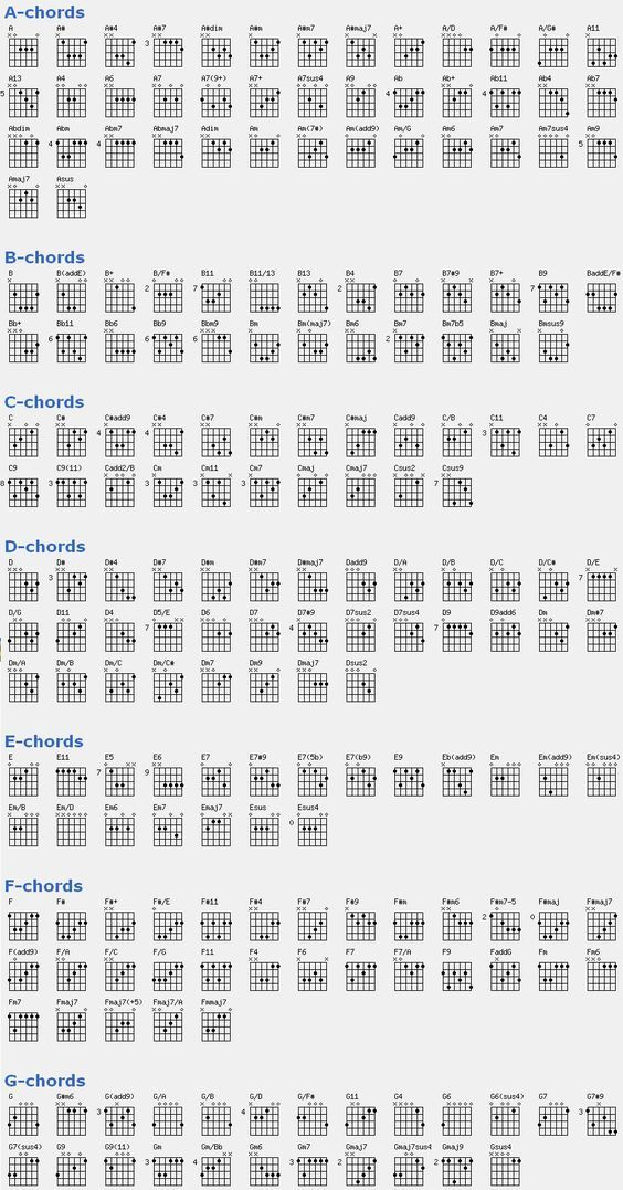 Downloadable songbook with complete chords chart - free PDF #music ...