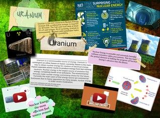 uranium is a chemical element with symbol u and atomic number 92 it is a silvery white metal in the actinide series of the periodic table - Periodic Table Symbol U
